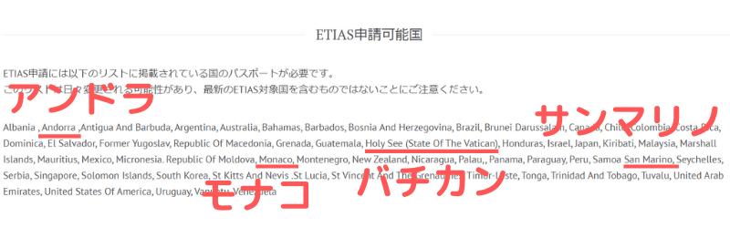 ETIAS 申請が必要な国