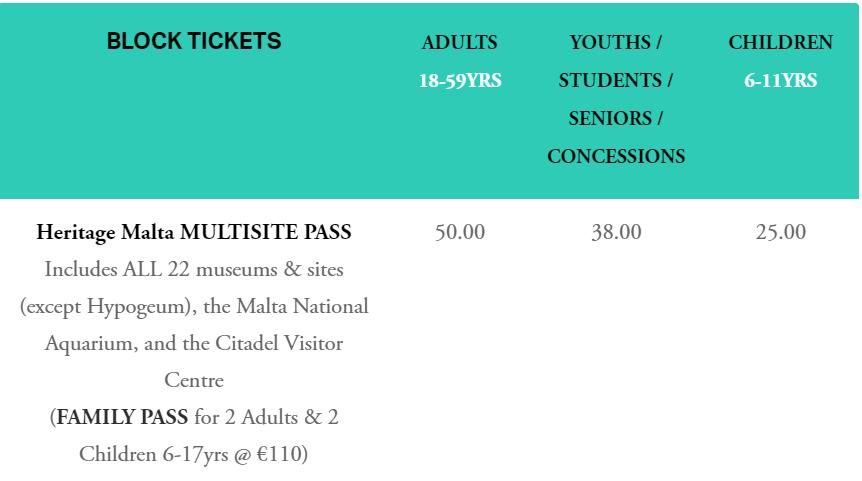 マルタ ヘリテージ・サイト・パス(Heritage malta multisite pass)